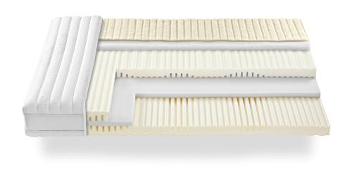 roviva matratze roviluna g nstig kaufen mit tiefpreis garantie. Black Bedroom Furniture Sets. Home Design Ideas